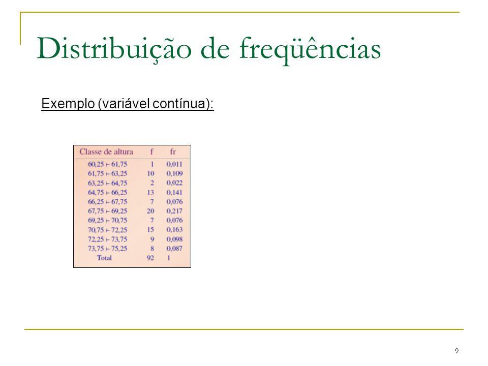 9 Distribuição de freqüências Exemplo (variável contínua):