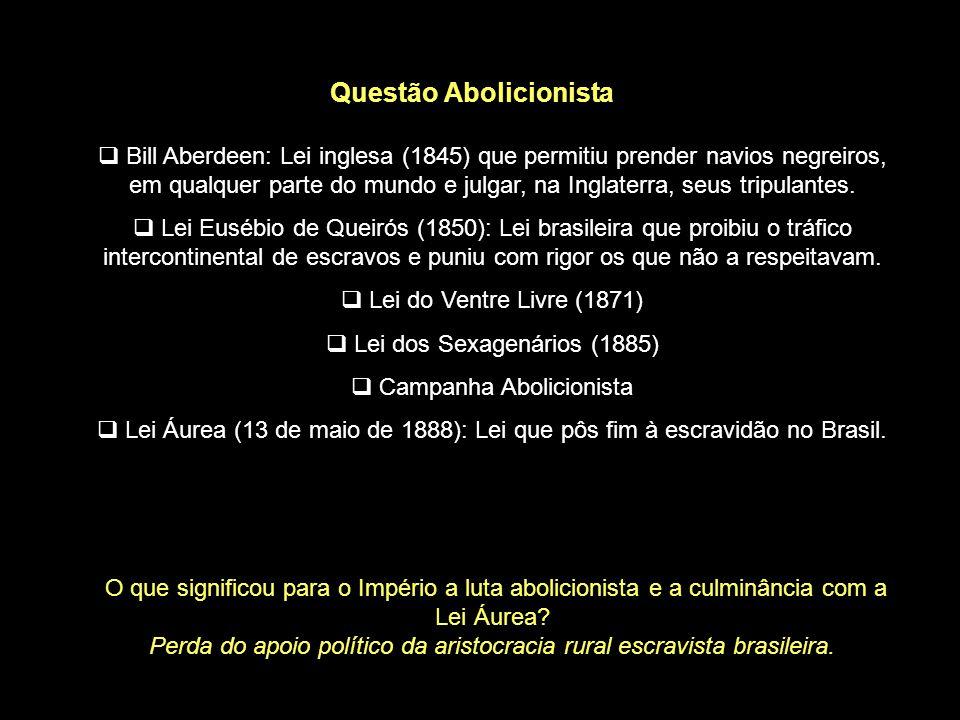 Causas da Proclamação da República Brasileira Questão Abolicionista Questão Religiosa Questão Militar Questão Republicana A República Velha (1889-1930