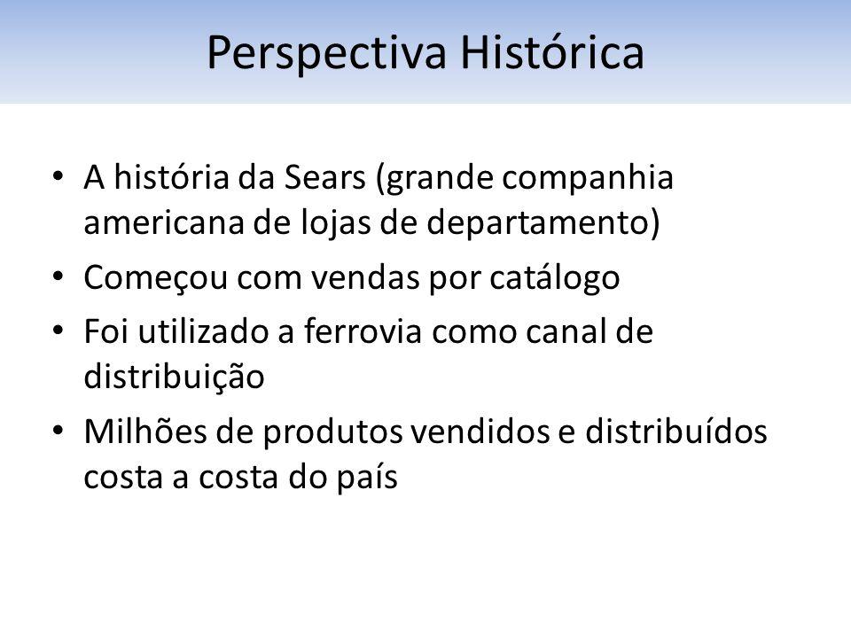 A história da Sears (grande companhia americana de lojas de departamento) Começou com vendas por catálogo Foi utilizado a ferrovia como canal de distribuição Milhões de produtos vendidos e distribuídos costa a costa do país Perspectiva Histórica