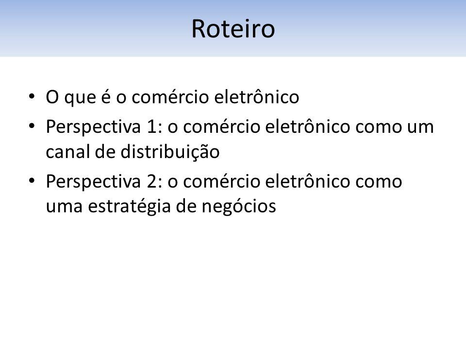 Roteiro O que é o comércio eletrônico Perspectiva 1: o comércio eletrônico como um canal de distribuição Perspectiva 2: o comércio eletrônico como uma estratégia de negócios