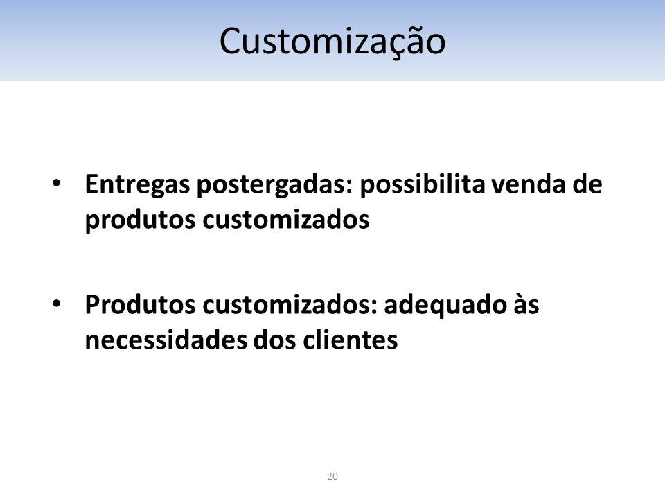 20 Entregas postergadas: possibilita venda de produtos customizados Produtos customizados: adequado às necessidades dos clientes Customização