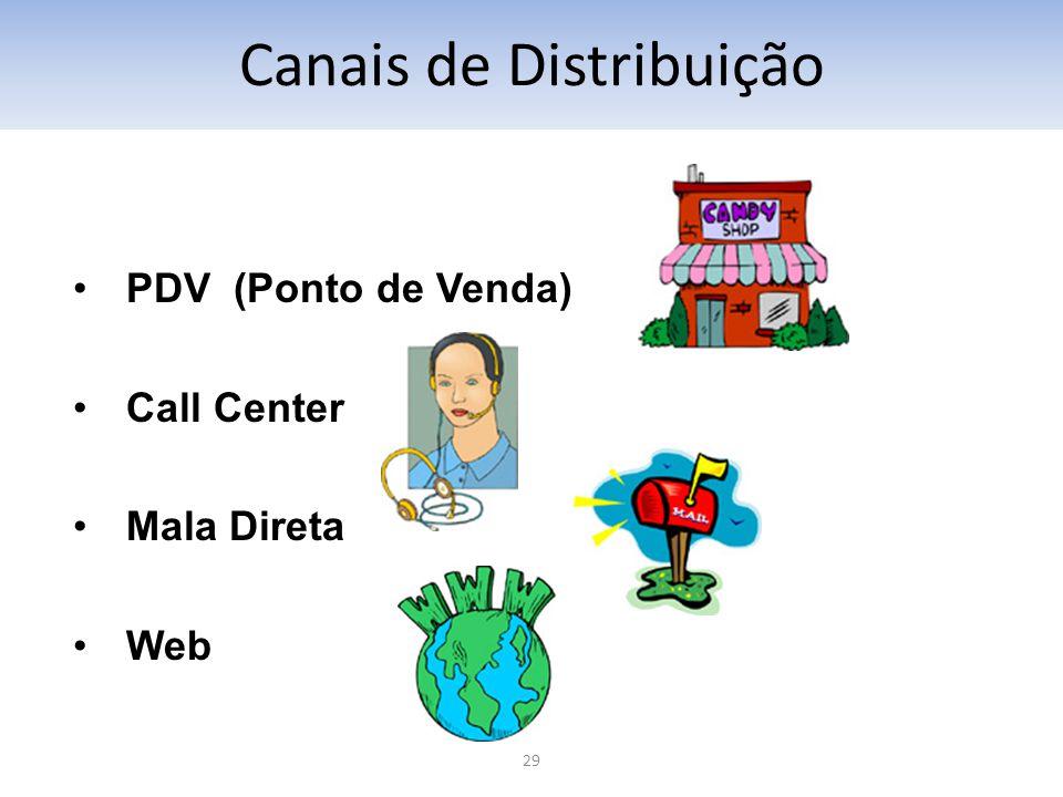 29 PDV (Ponto de Venda) Call Center Mala Direta Web Canais de Distribuição
