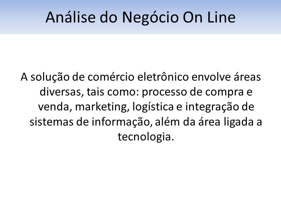 A solução de comércio eletrônico envolve áreas diversas, tais como: processo de compra e venda, marketing, logística e integração de sistemas de infor