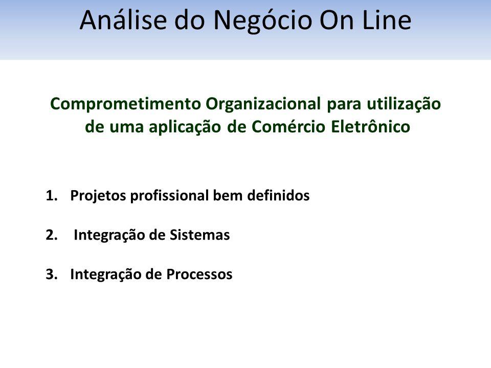 Comprometimento Organizacional para utilização de uma aplicação de Comércio Eletrônico 1.Projetos profissional bem definidos 2. Integração de Sistemas