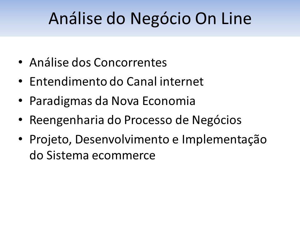Análise dos Concorrentes Entendimento do Canal internet Paradigmas da Nova Economia Reengenharia do Processo de Negócios Projeto, Desenvolvimento e Implementação do Sistema ecommerce Análise do Negócio On Line