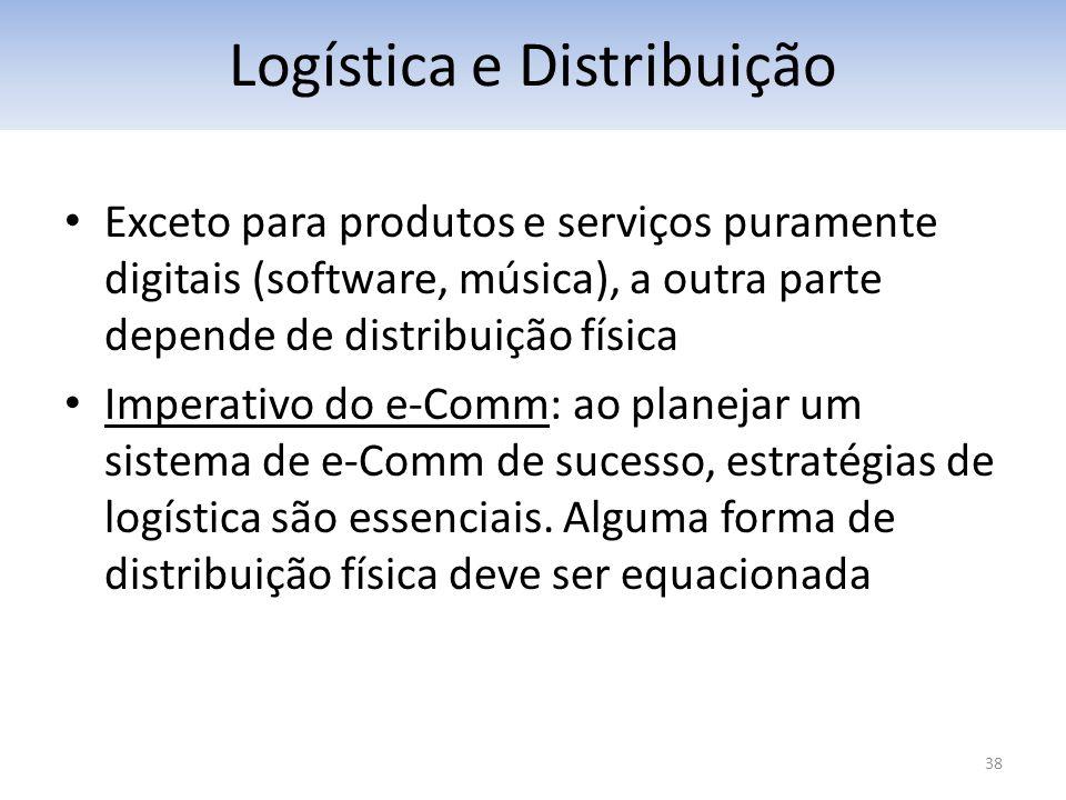 38 Exceto para produtos e serviços puramente digitais (software, música), a outra parte depende de distribuição física Imperativo do e-Comm: ao planejar um sistema de e-Comm de sucesso, estratégias de logística são essenciais.