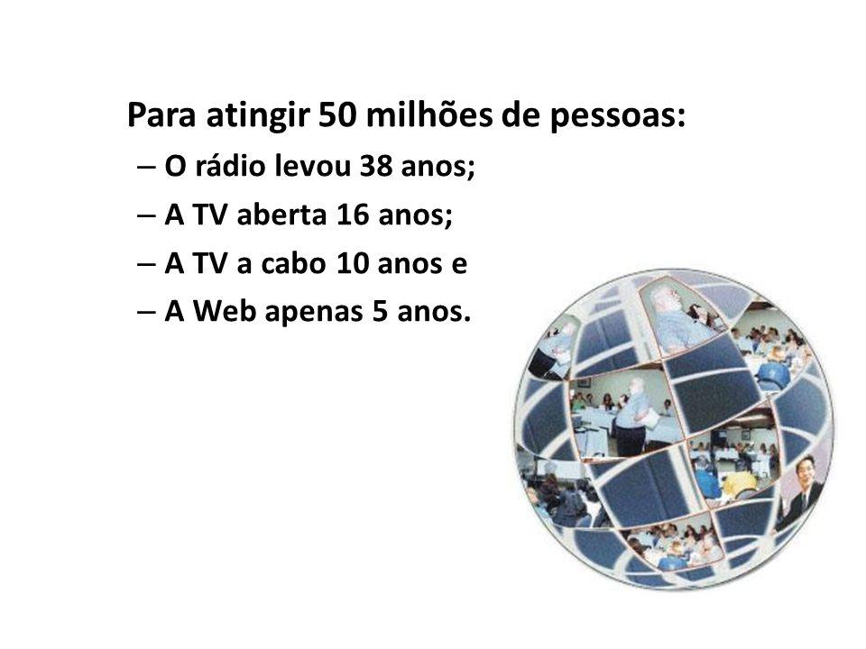 Para atingir 50 milhões de pessoas: – O rádio levou 38 anos; – A TV aberta 16 anos; – A TV a cabo 10 anos e – A Web apenas 5 anos.