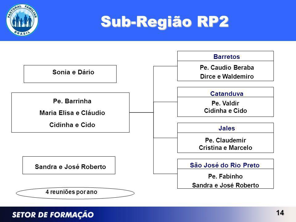 Sub-Região RP2 14 Catanduva Pe. Valdir Cidinha e Cido São José do Rio Preto Pe. Fabinho Sandra e José Roberto Jales Pe. Claudemir Cristina e Marcelo B