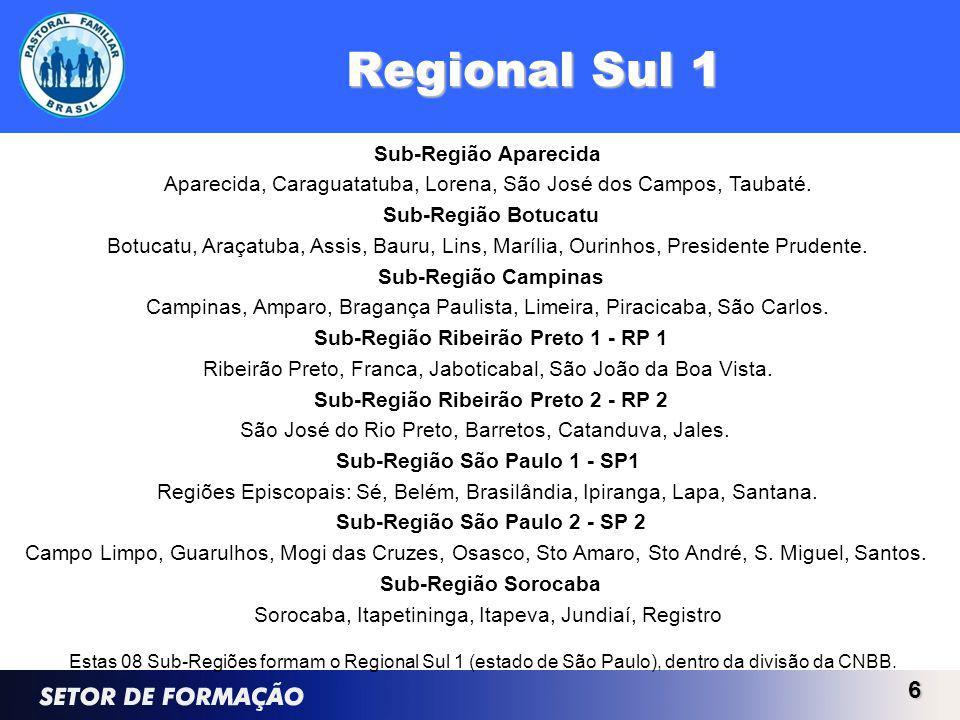 6 Sub-Região Aparecida Aparecida, Caraguatatuba, Lorena, São José dos Campos, Taubaté. Sub-Região Botucatu Botucatu, Araçatuba, Assis, Bauru, Lins, Ma