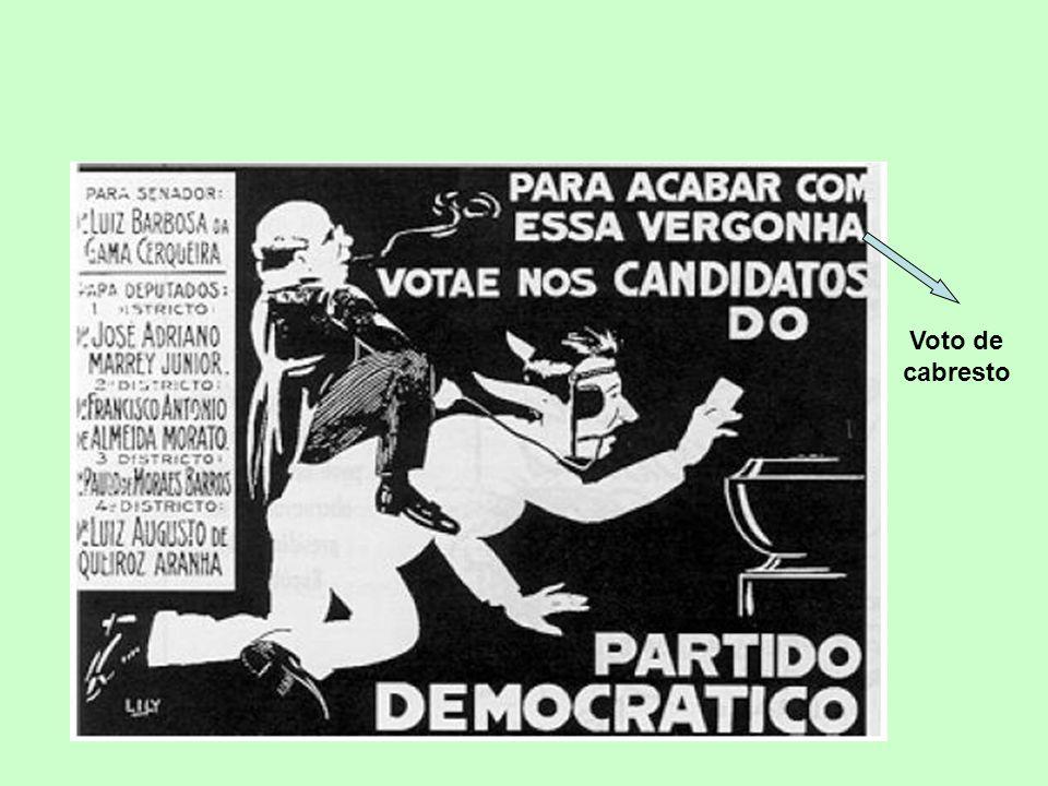 SISTEMA POLÍTICO Eleitores: voto de cabresto. Coronel: controla ou disputa poder local, municipal. –Formas de controle dos eleitores: compadrio, laços