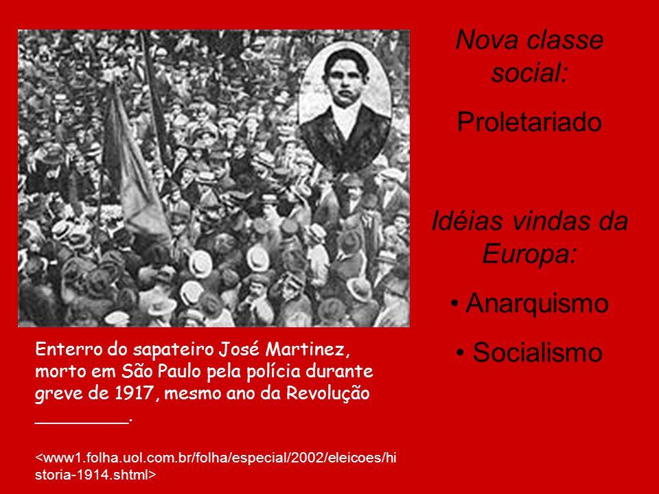Manifestações dos trabalhadores: caso de polícia.