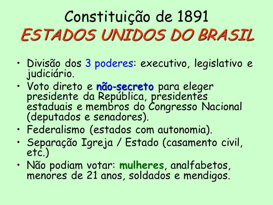 ESTADOS UNIDOS DO BRASIL Constituição de 1891 ESTADOS UNIDOS DO BRASIL Divisão dos 3 poderes: executivo, legislativo e judiciário.