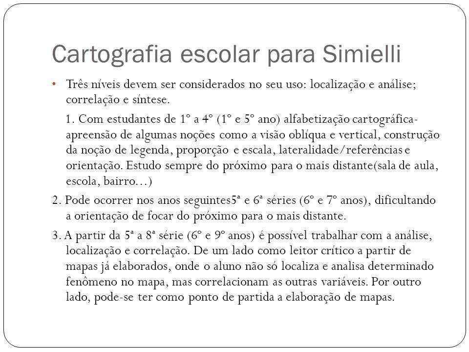 Cartografia escolar para Simielli Três níveis devem ser considerados no seu uso: localização e análise; correlação e síntese. 1. Com estudantes de 1º