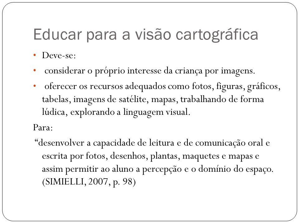 Educar para a visão cartográfica Deve-se: considerar o próprio interesse da criança por imagens. oferecer os recursos adequados como fotos, figuras, g