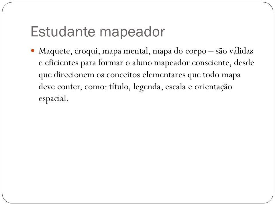 Estudante mapeador Maquete, croqui, mapa mental, mapa do corpo – são válidas e eficientes para formar o aluno mapeador consciente, desde que direcione