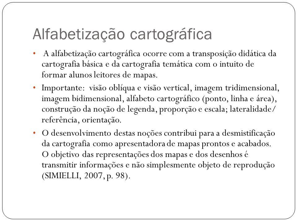Alfabetização cartográfica A alfabetização cartográfica ocorre com a transposição didática da cartografia básica e da cartografia temática com o intui