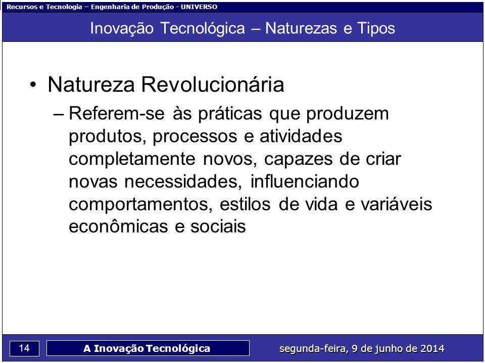 Recursos e Tecnologia – Engenharia de Produção - UNIVERSO 14 segunda-feira, 9 de junho de 2014 A Inovação Tecnológica Inovação Tecnológica – Naturezas