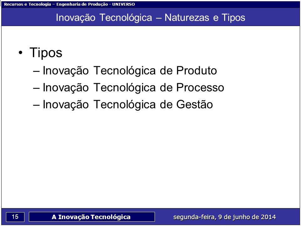 Recursos e Tecnologia – Engenharia de Produção - UNIVERSO 15 segunda-feira, 9 de junho de 2014 A Inovação Tecnológica Inovação Tecnológica – Naturezas