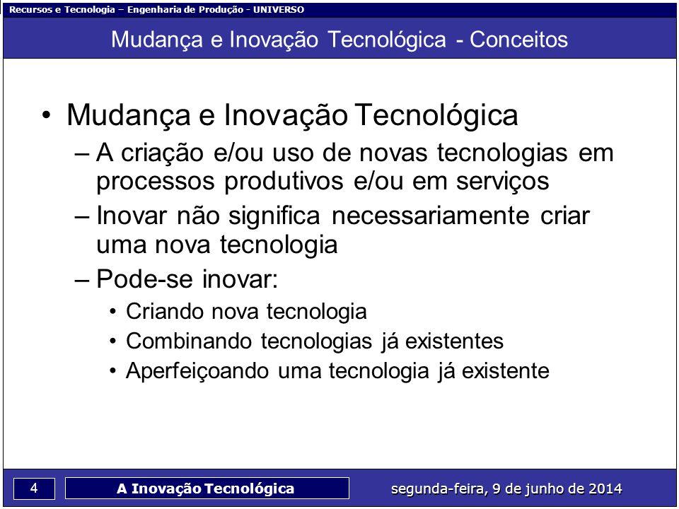 Recursos e Tecnologia – Engenharia de Produção - UNIVERSO 15 segunda-feira, 9 de junho de 2014 A Inovação Tecnológica Inovação Tecnológica – Naturezas e Tipos Tipos –Inovação Tecnológica de Produto –Inovação Tecnológica de Processo –Inovação Tecnológica de Gestão