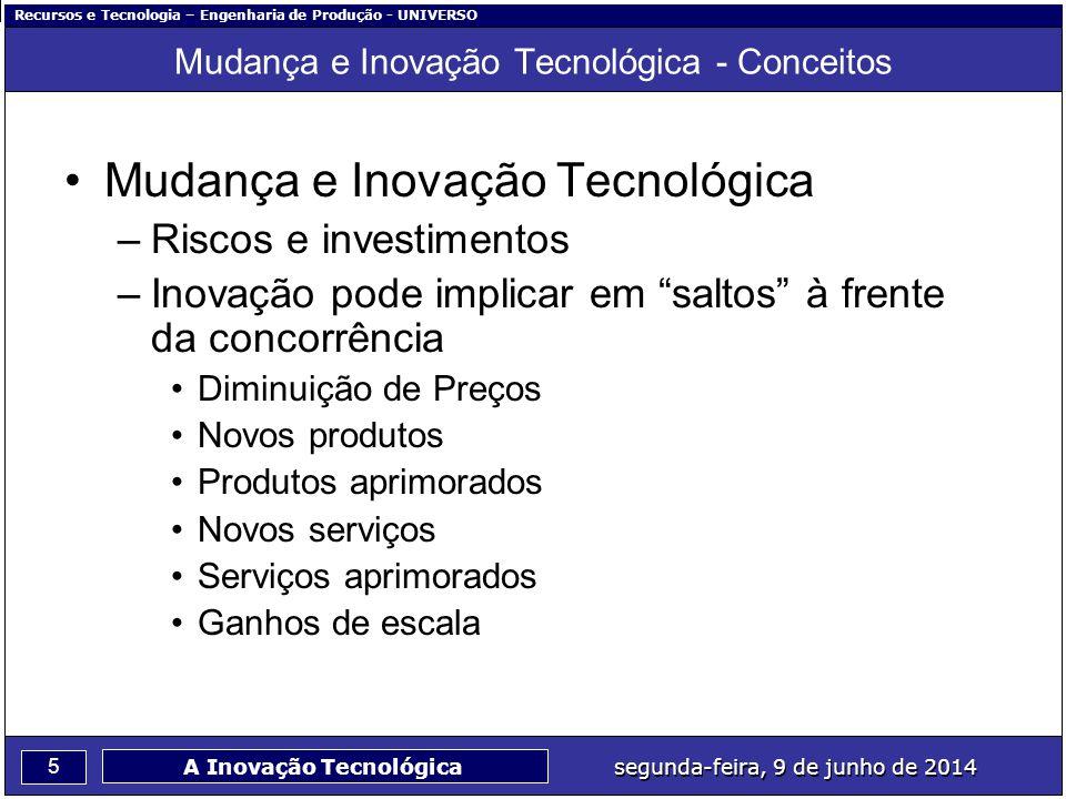 Recursos e Tecnologia – Engenharia de Produção - UNIVERSO 16 segunda-feira, 9 de junho de 2014 A Inovação Tecnológica Inovação Tecnológica – Naturezas x Tipos