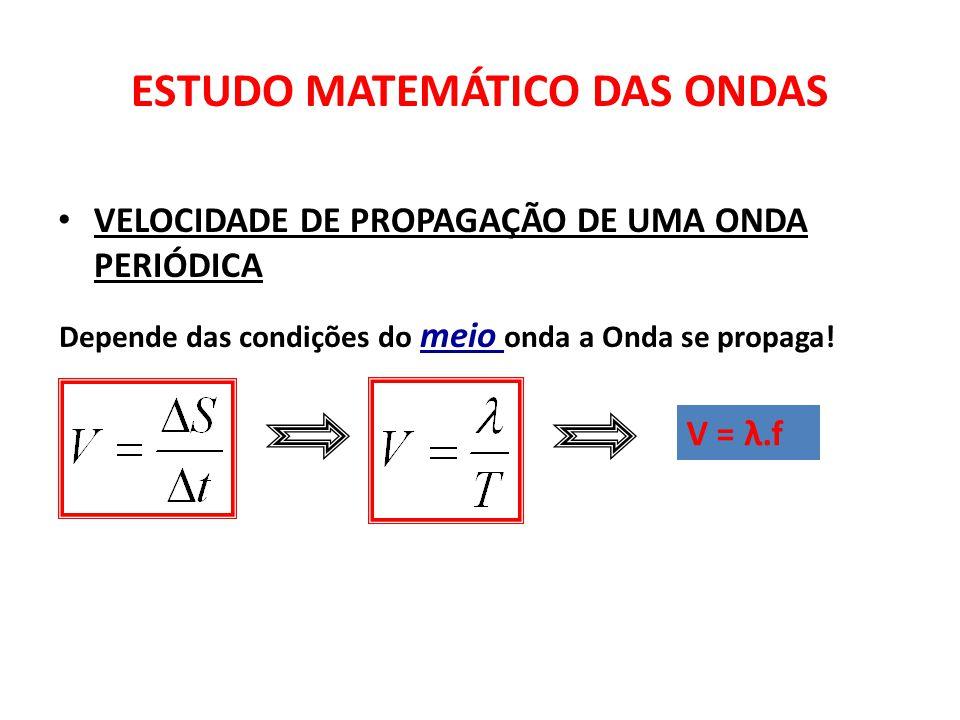 ESTUDO MATEMÁTICO DAS ONDAS VELOCIDADE DE PROPAGAÇÃO DE UMA ONDA PERIÓDICA Depende das condições do meio onda a Onda se propaga! V = λ.f