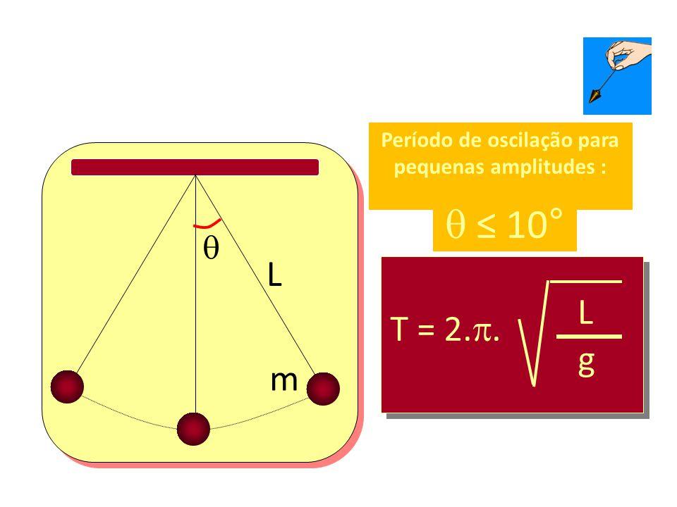 m L Período de oscilação para pequenas amplitudes : 10° T = 2.. L g