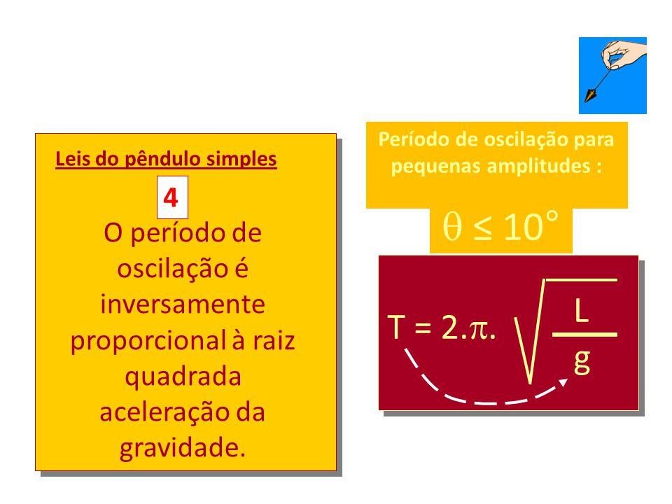 10° T = 2.. L g Leis do pêndulo simples 4 O período de oscilação é inversamente proporcional à raiz quadrada aceleração da gravidade. Período de oscil