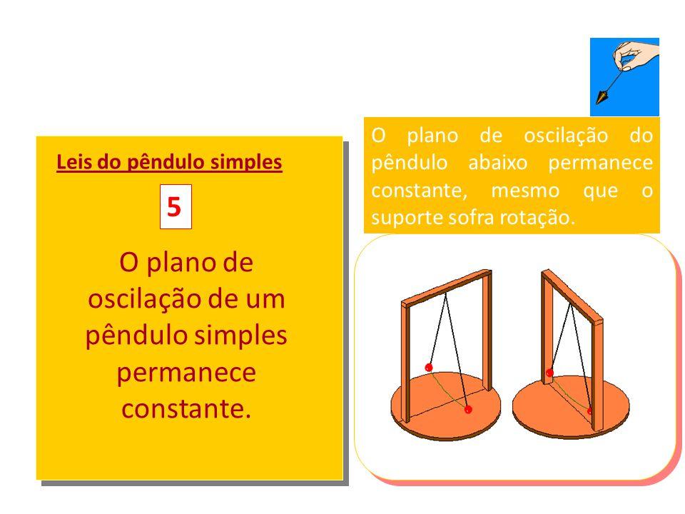Leis do pêndulo simples 5 O plano de oscilação de um pêndulo simples permanece constante. O plano de oscilação do pêndulo abaixo permanece constante,