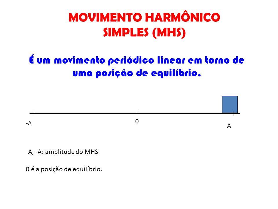 T = 2..L g Leis do pêndulo simples 2 O período de oscilação não depende da massa pendular.