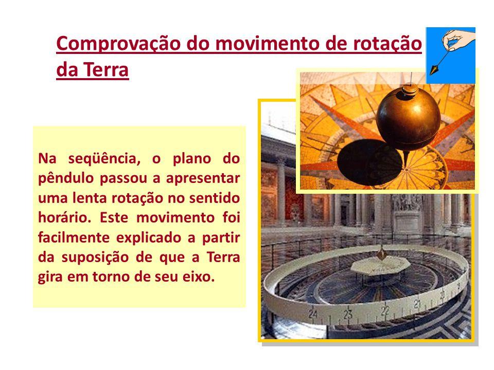 Na seqüência, o plano do pêndulo passou a apresentar uma lenta rotação no sentido horário. Este movimento foi facilmente explicado a partir da suposiç