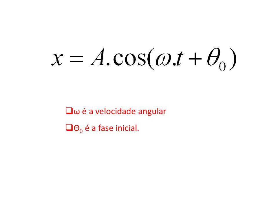 ω é a velocidade angular Θ 0 é a fase inicial.