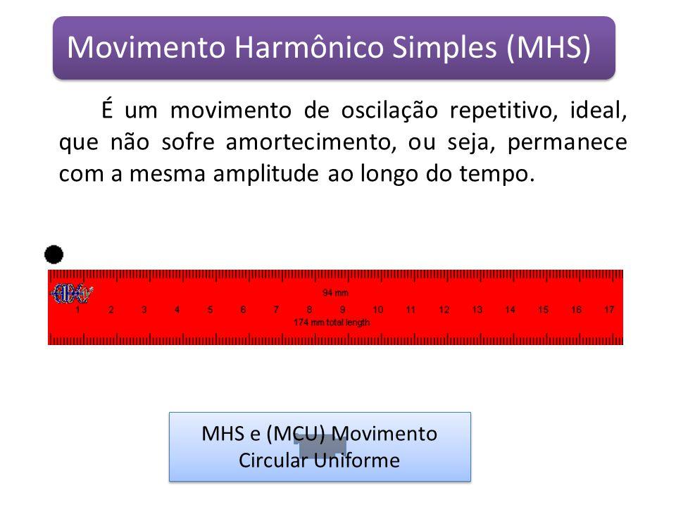 Leis do pêndulo simples 5 O plano de oscilação de um pêndulo simples permanece constante.