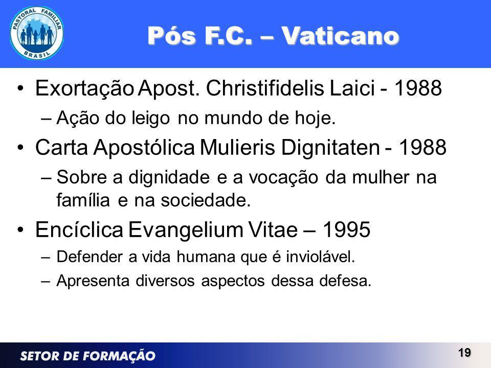 Pós F.C. – Vaticano Exortação Apost. Christifidelis Laici - 1988 –Ação do leigo no mundo de hoje.