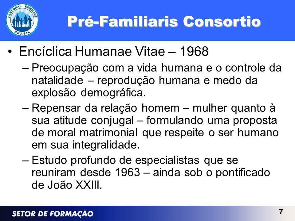 Pré-Familiaris Consortio Encíclica Humanae Vitae – 1968 –Preocupação com a vida humana e o controle da natalidade – reprodução humana e medo da explosão demográfica.
