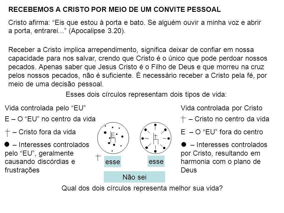 – Cristo no centro da vida E – O EU fora do centro – Interesses controlados por Cristo, resultando em harmonia com o plano de Deus E – O EU no centro