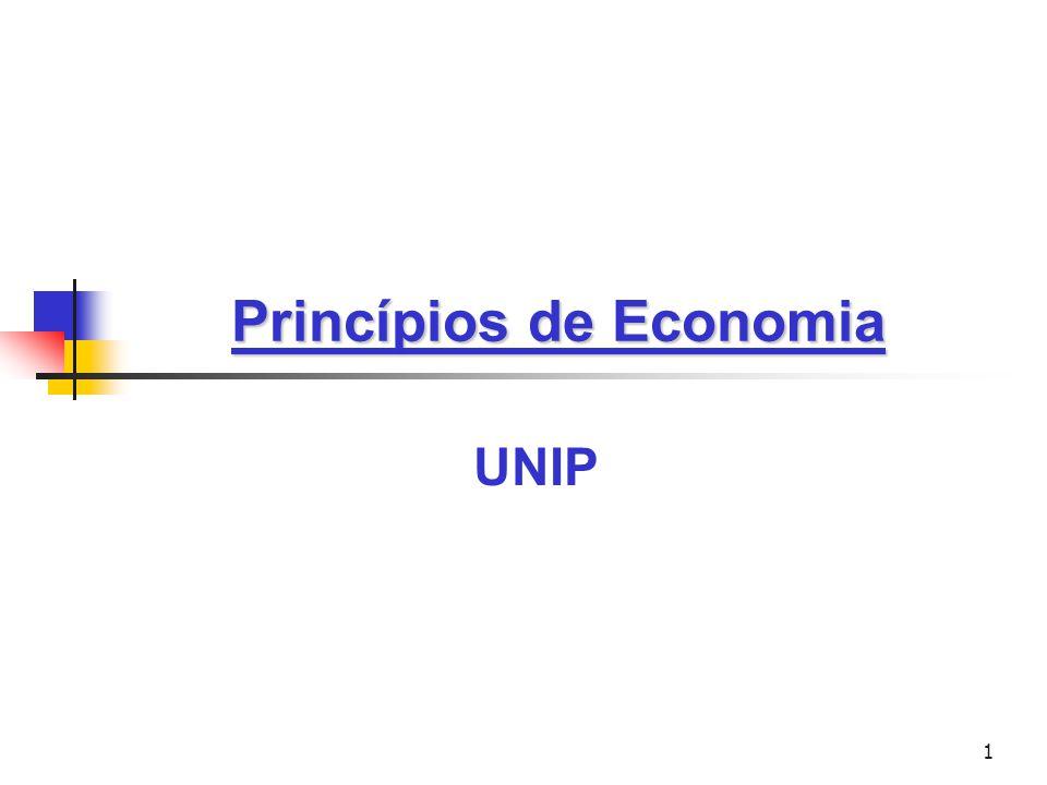 2 1 – Introdução à Economia 2 – Demanda, Oferta e Equilíbrio de Mercado 3 – Elasticidades 4 – Produção 5 – Custos de Produção 6 – Estruturas de Mercado