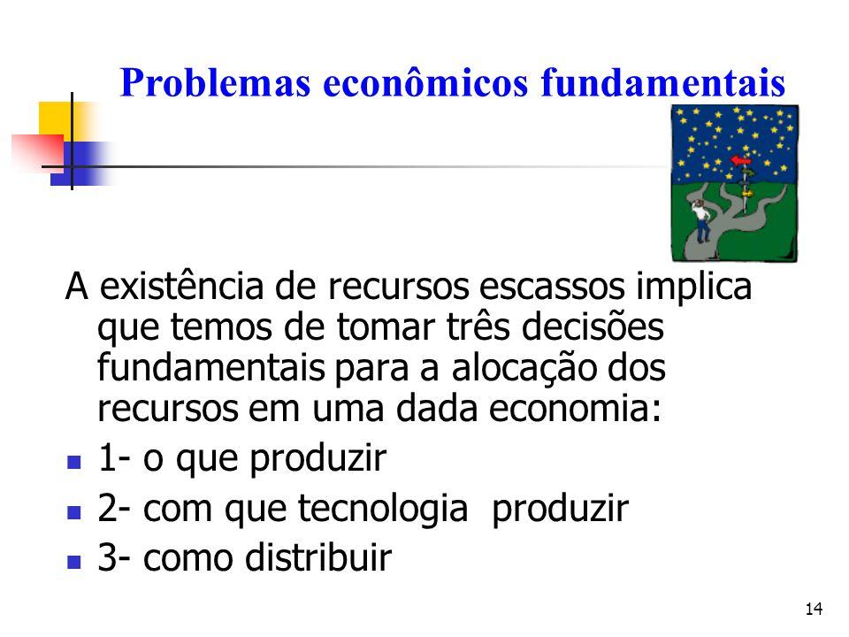 14 A existência de recursos escassos implica que temos de tomar três decisões fundamentais para a alocação dos recursos em uma dada economia: 1- o que