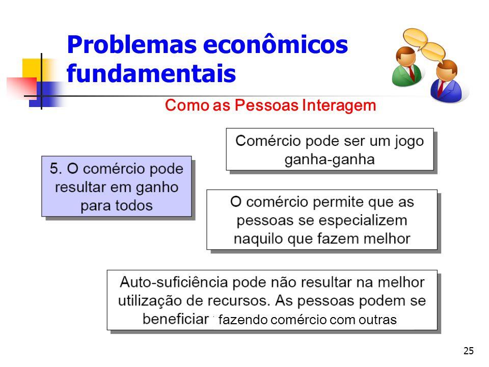 25 Problemas econômicos fundamentais Como as Pessoas Interagem fazendo comércio com outras
