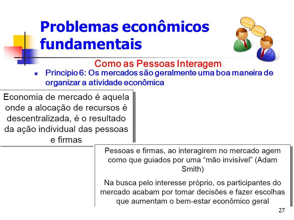 27 Problemas econômicos fundamentais Principio 6: Os mercados são geralmente uma boa maneira de organizar a atividade econômica Como as Pessoas Intera