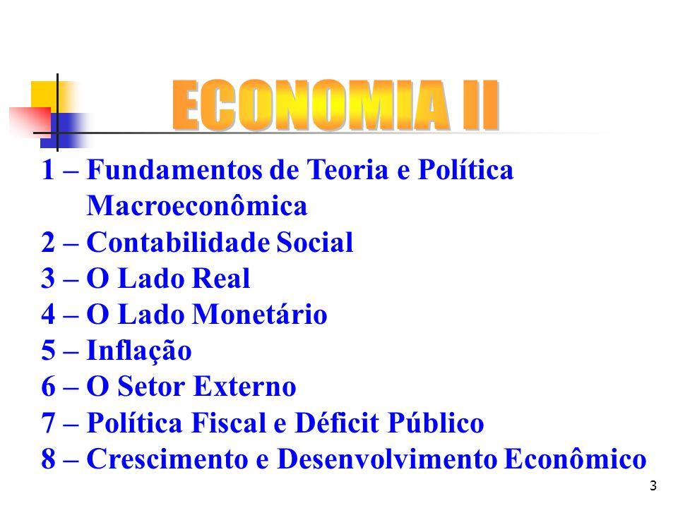 3 1 – Fundamentos de Teoria e Política Macroeconômica 2 – Contabilidade Social 3 – O Lado Real 4 – O Lado Monetário 5 – Inflação 6 – O Setor Externo 7