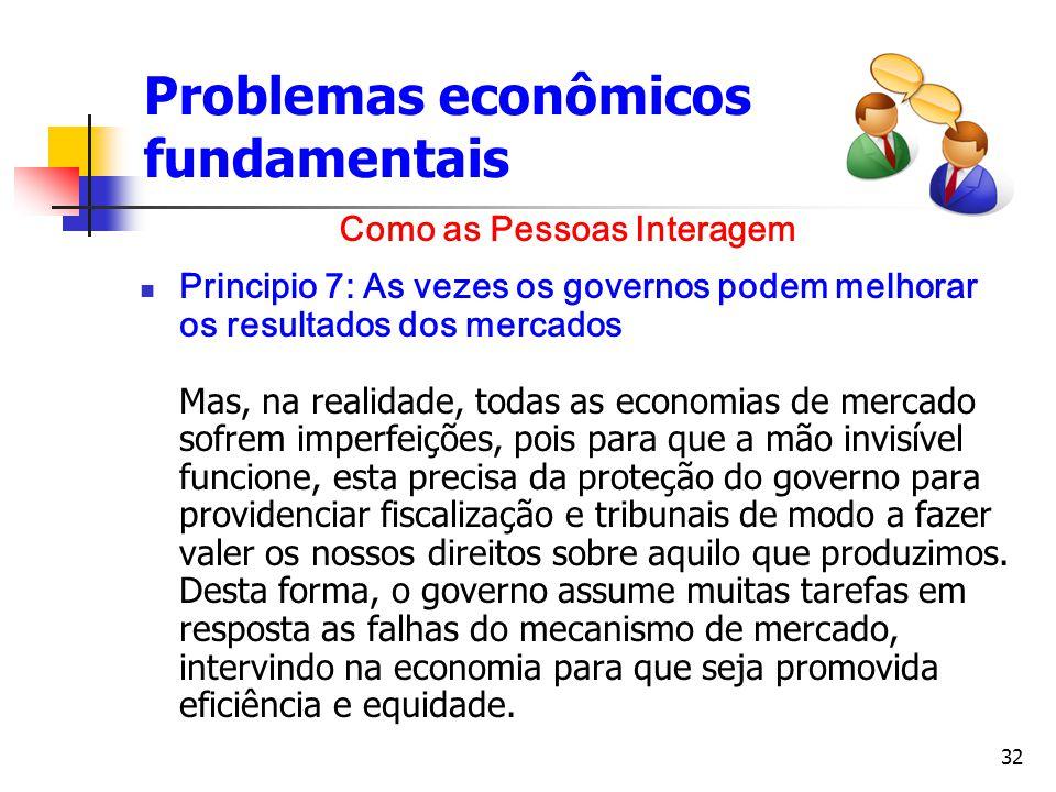 32 Problemas econômicos fundamentais Principio 7: As vezes os governos podem melhorar os resultados dos mercados Mas, na realidade, todas as economias