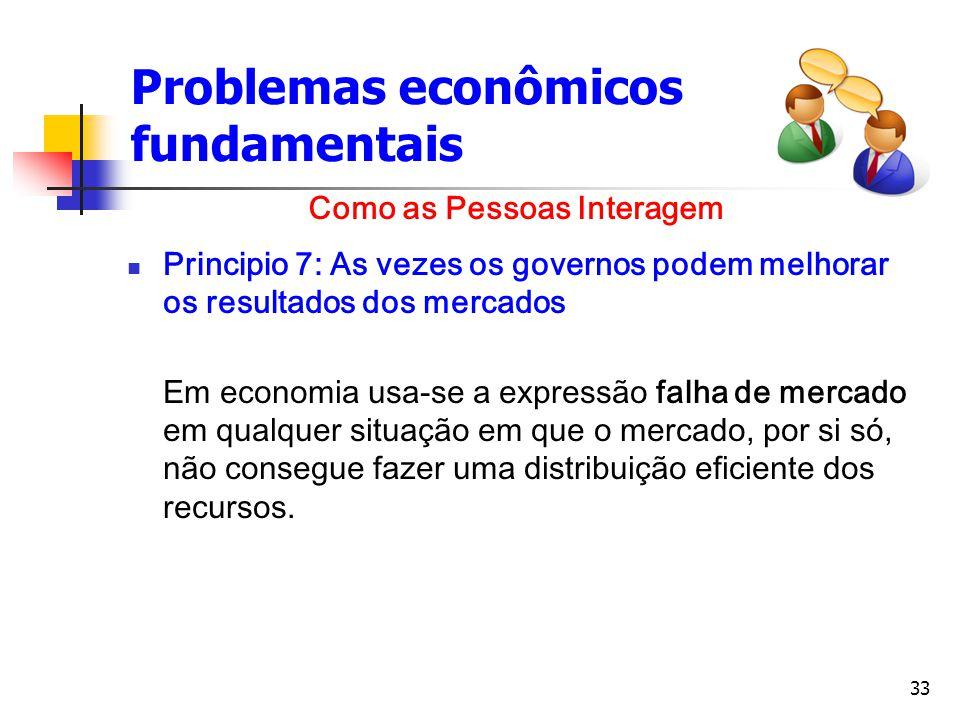 33 Problemas econômicos fundamentais Principio 7: As vezes os governos podem melhorar os resultados dos mercados Em economia usa-se a expressão falha