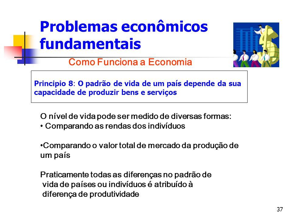 37 Problemas econômicos fundamentais Como Funciona a Economia Principio 8: O padrão de vida de um país depende da sua capacidade de produzir bens e se