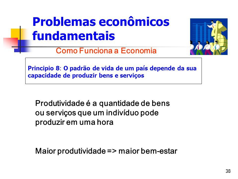 38 Problemas econômicos fundamentais Como Funciona a Economia Principio 8: O padrão de vida de um país depende da sua capacidade de produzir bens e se