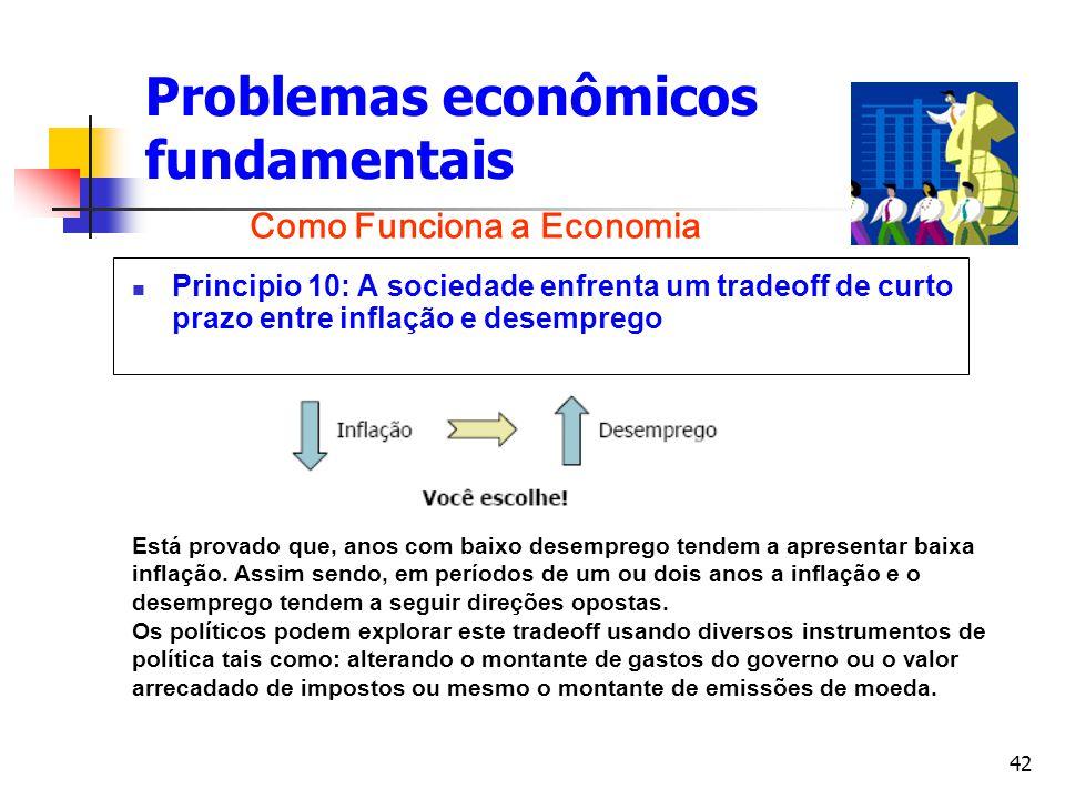 42 Problemas econômicos fundamentais Principio 10: A sociedade enfrenta um tradeoff de curto prazo entre inflação e desemprego Como Funciona a Economi
