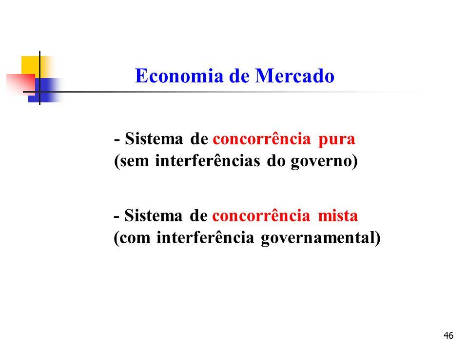 46 Economia de Mercado - Sistema de concorrência pura (sem interferências do governo) - Sistema de concorrência mista (com interferência governamental