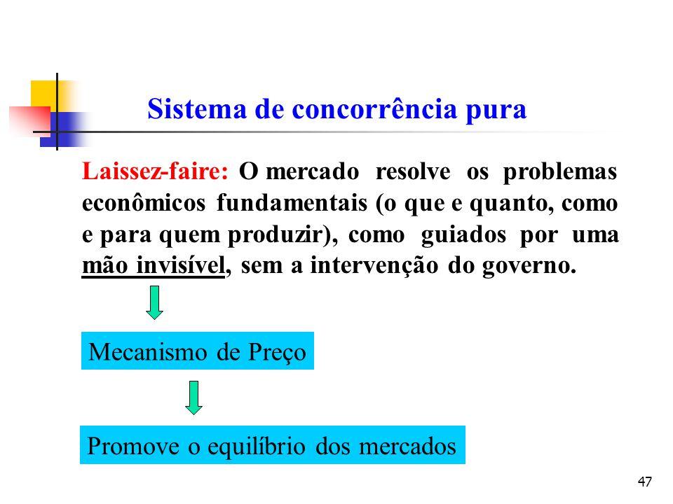 47 Sistema de concorrência pura Laissez-faire: O mercado resolve os problemas econômicos fundamentais (o que e quanto, como e para quem produzir), com