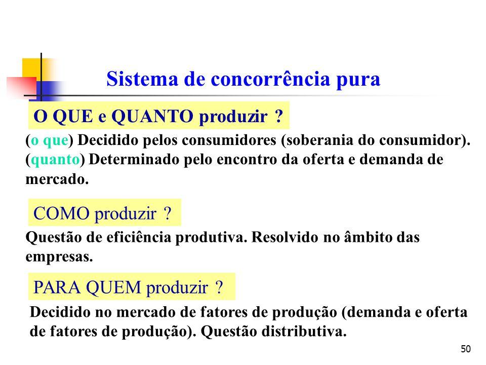 50 Sistema de concorrência pura O QUE e QUANTO produzir ? (o que) Decidido pelos consumidores (soberania do consumidor). (quanto) Determinado pelo enc