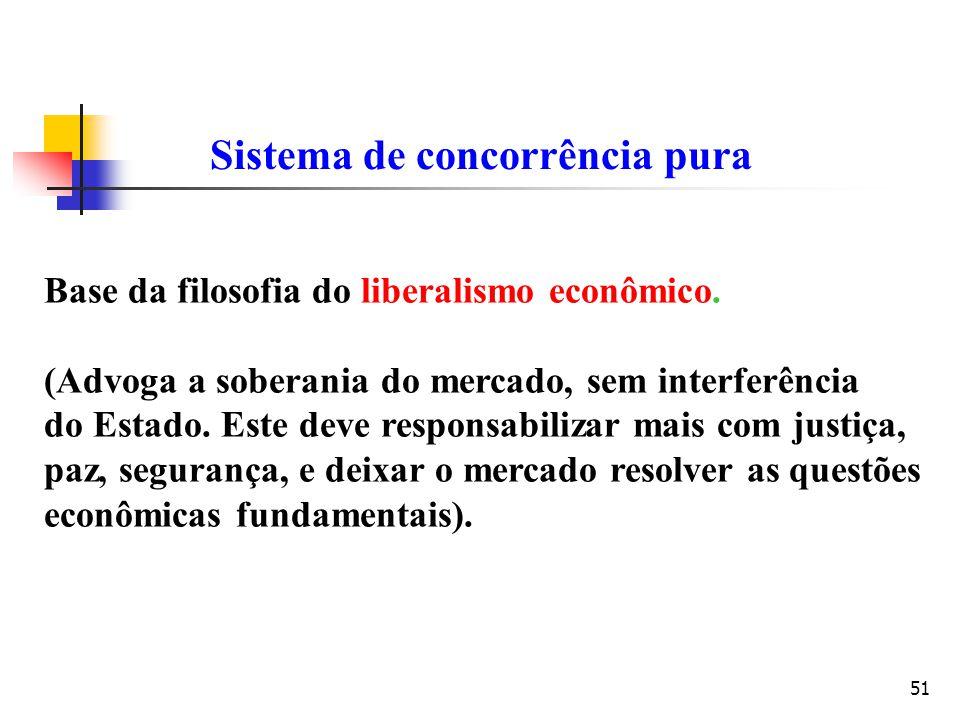 51 Sistema de concorrência pura Base da filosofia do liberalismo econômico. (Advoga a soberania do mercado, sem interferência do Estado. Este deve res