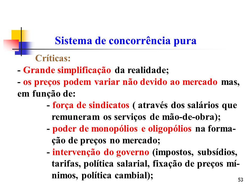53 Sistema de concorrência pura Críticas: - Grande simplificação da realidade; - os preços podem variar não devido ao mercado mas, em função de: - for